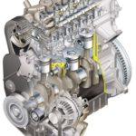 2.0 HDI motor – Peugeot , Ford , Volvo – Istorija motora