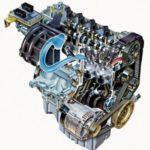 Fiat 0.8 – 1.4 FIRE motori – istorija FIRE motora