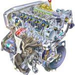 Fiat 1.9 JTD motor, JTDM motor, MultiJet II