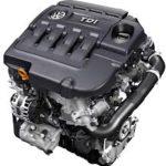 2.0 TDI motor – Volkswagen, Audi, Seat, Škoda