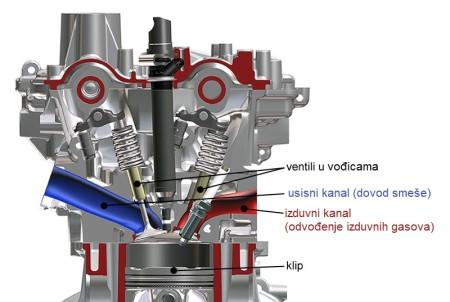4-cilindrični benzinski redni motor Mercedes-Benz M 270 (Daimler AG)