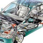 Istorija automobila sa hibridnim pogonom