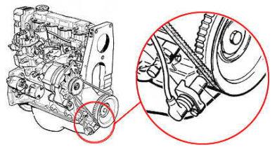 Senzor položaja / brzine okretanja kolenastog vratila (Adam Opel AG)