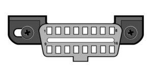 OBD II 'dijagnostički' konektor obično je smešten ispod nekog poklopca, levo od upravljača ili na središnjoj konzoli