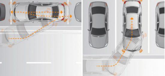 Sistem za automatsko parkiranje