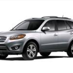 Hyundai Santa Fe – propisane količine motornog ulja i servisni …